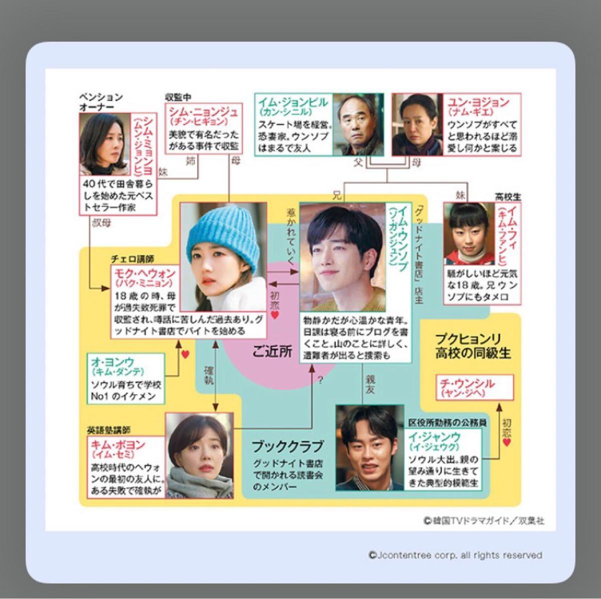 韓国ドラマブルーレイ【天気が良ければ訪ねて行きます】キム秘書のパクミニョン出演