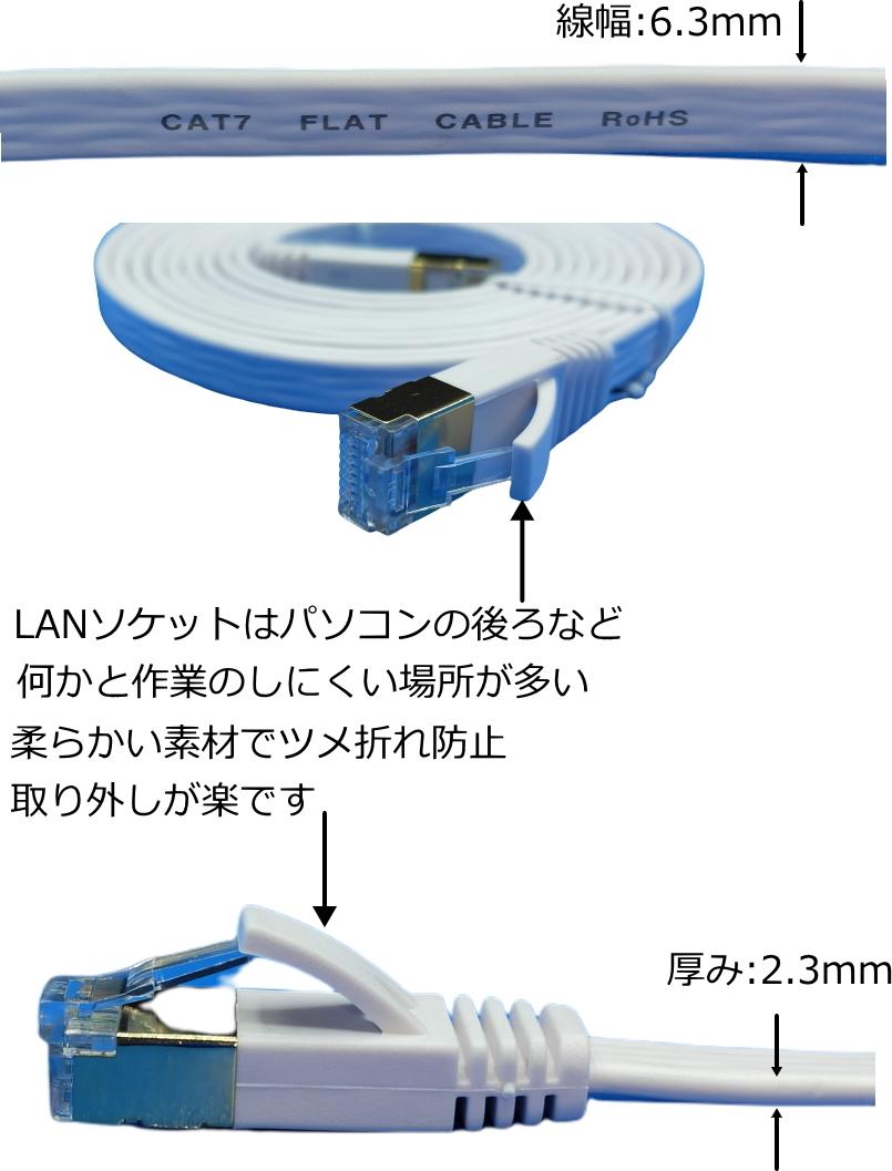 スリムフラットLANケーブル 2m Cat7 高速転送10Gbps/伝送帯域600Mhz RJ45コネクタツメ折れ防止 ノイズ対策シールドケーブル 7SM02□■