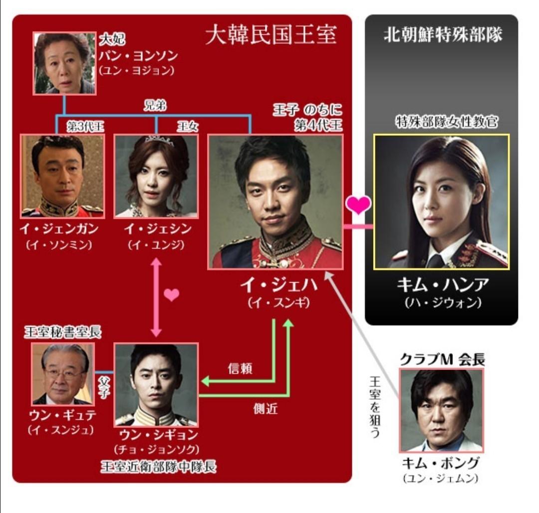 韓国ドラマ キング Two Hearts DVD 全話 日本語吹き替えあり