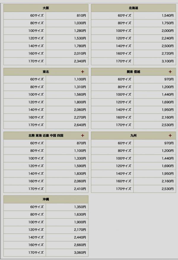 新品! adidas アディダス★ブラック系ドット柄サンダル★27・5㎝★ アディレッタ3・0★水陸両用_画像6