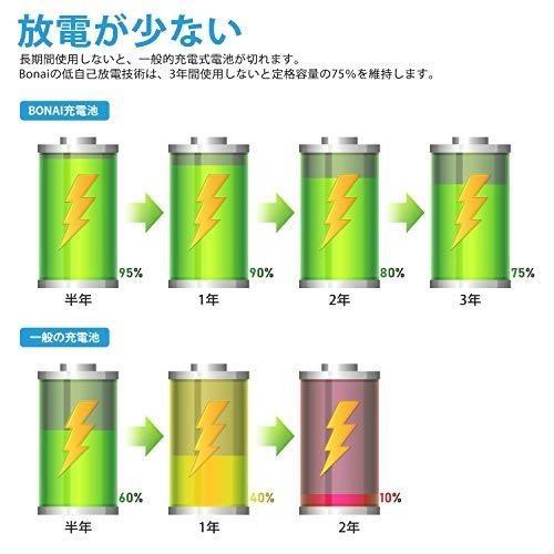 ! 単4充電池 (約1200回使用可能)CEマーキング取得 単4 高容量1100mAh 16個パック BONAI UL認証済み ニッケル水素電池 1点もの_画像2