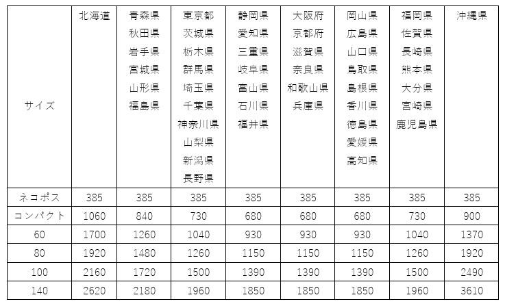 新品☆LIUDU ヒートジャケット 電熱ジャケット USB充電式 加熱ベスト 3段階温度調整 加熱服 ブラック 男女兼用 2021-0201-1-5777_画像5