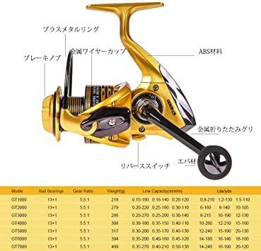 スピニングリール Fbest GT1000-7000 ベアリング:13+1BB 軽量 最大ドラグ力10Kg 左右交換ハンドル_画像6