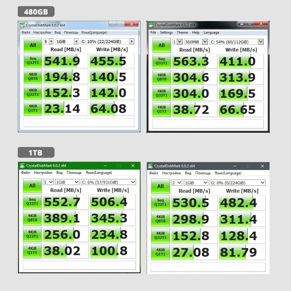 《最安新品》SSD TOROSUS 120GB SATA3 / 6.0Gbps 内蔵型 2.5インチ NAND 3D TLC 新品未使用 デスクトップ ノートPC TSA120_画像6