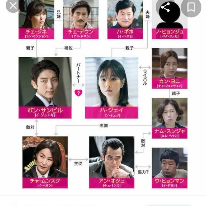 【韓国ドラマ】無法弁護士~最高のパートナーBlu-ray