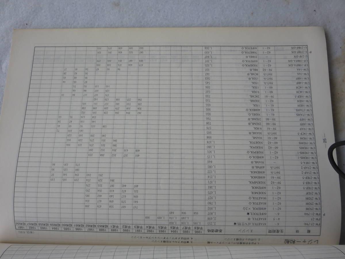 「ヤマハ 1996y ヤマハ  中古艇ハンドブック セールスマン用 社外秘 前頁付き」の画像3