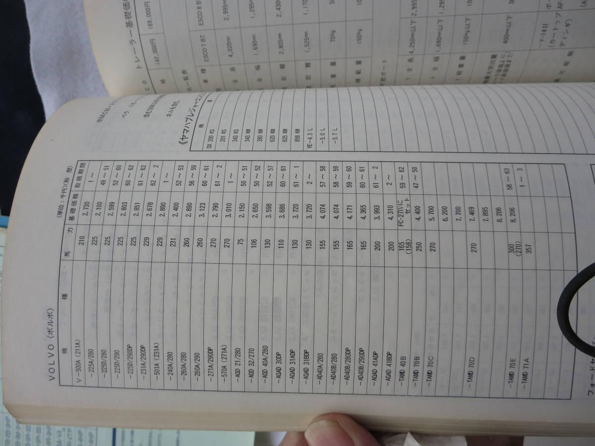 ヤマハ 平成5年度 ヤマハ  中古艇ハンドブック セールスマン用 社外秘 前頁付き_画像5