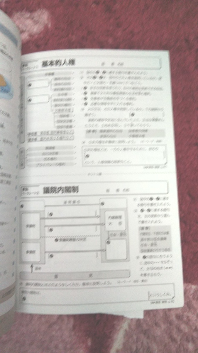 中学社会 公民の学習 浜島出版