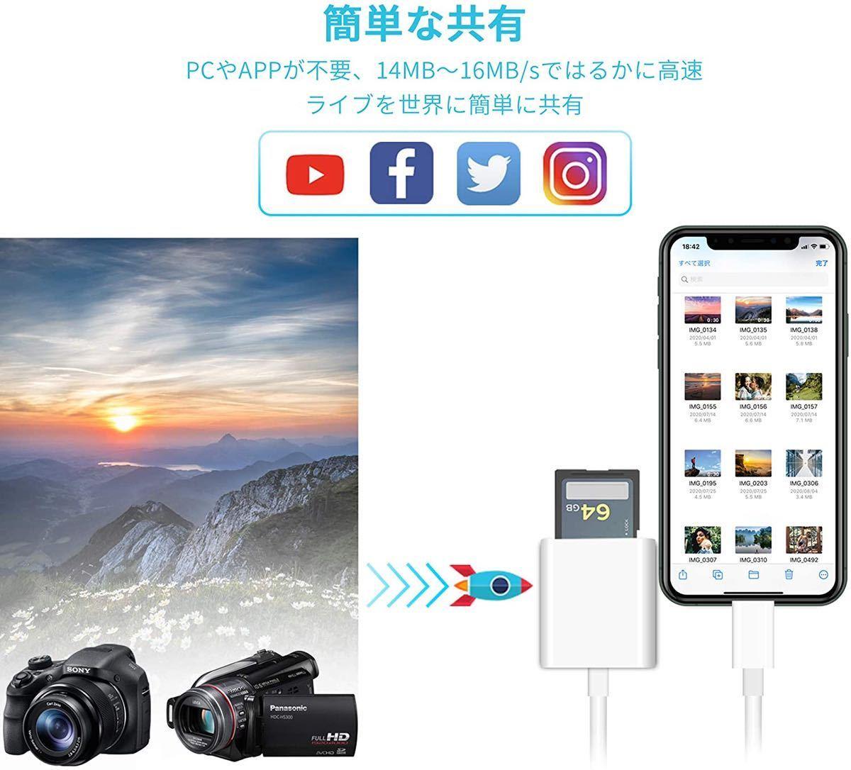 SDカードリーダー iPhone iPad 専用 TFカードカメラリーダー microメモリSDカードリーダー(iPhone 専用 2 in 1)