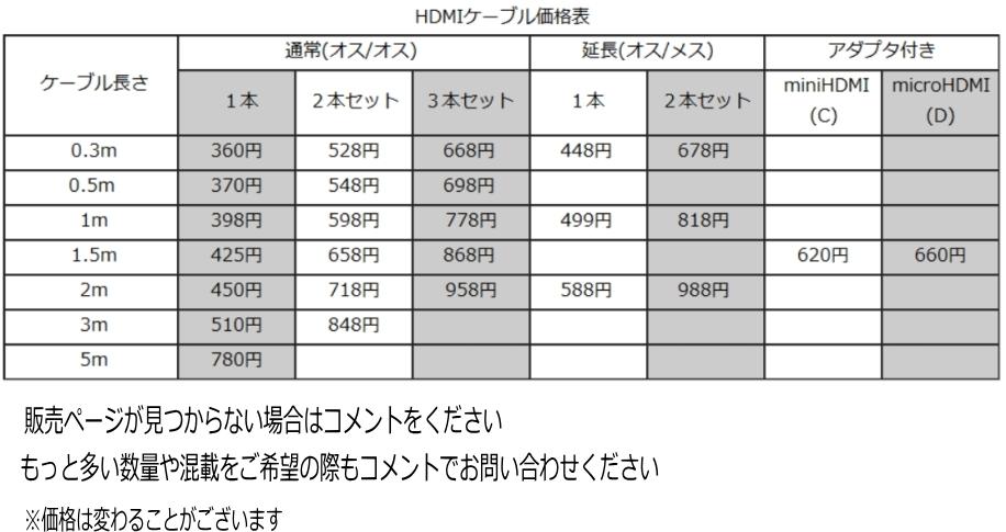 モニタケーブル HDMI変換ケーブル 0.15m HDMI A(メス)-DVI24ピン(オス) フルHD 60Hz 1080P 双方向伝送対応 A24015□■