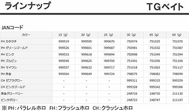 PHグリーンゴールド 30g ダイワ(DAIWA) メタルジグ TGベイト ルアー_画像4