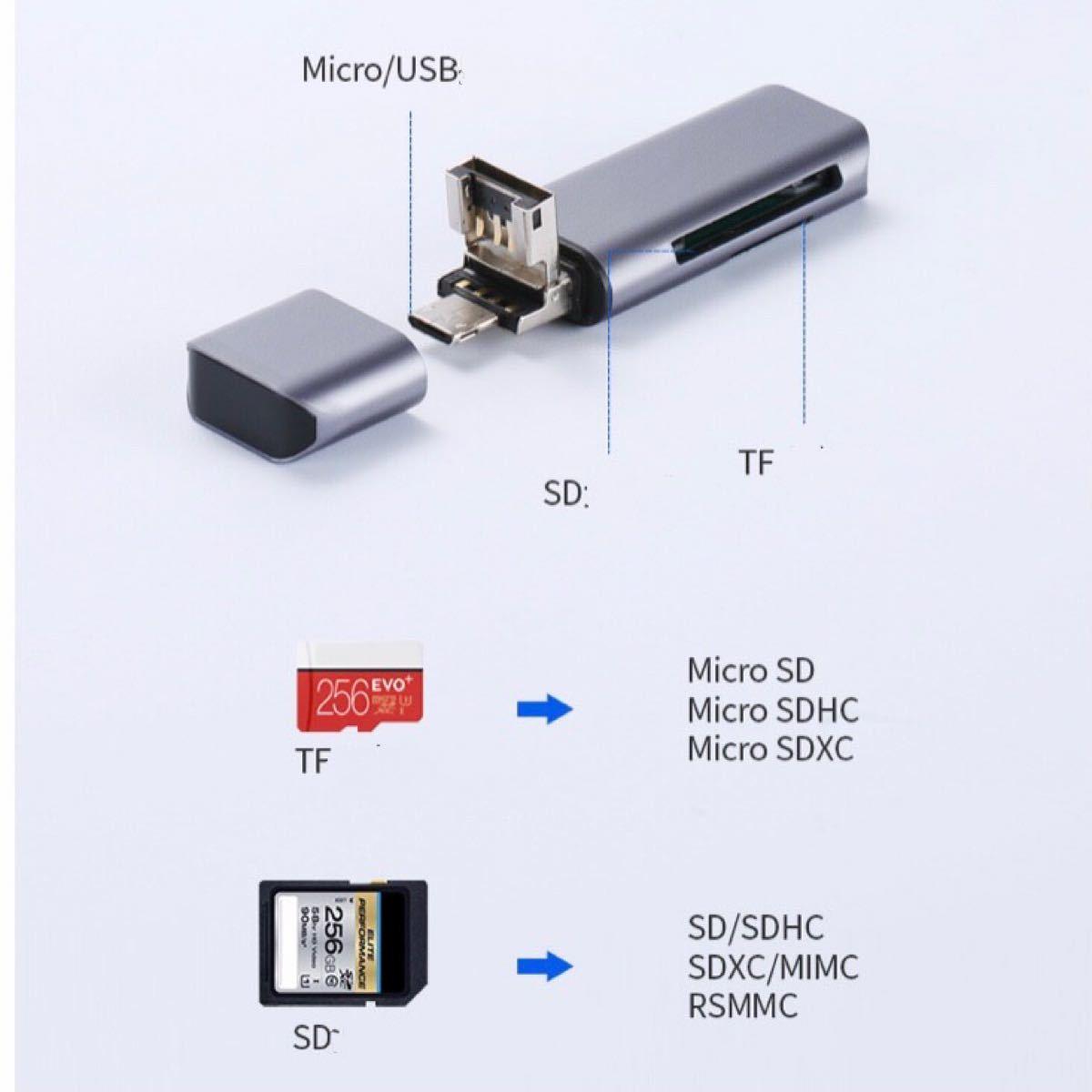 新品 多機能カードリーダー USB、マイクロ接続端子対応、TF、SDカード対応