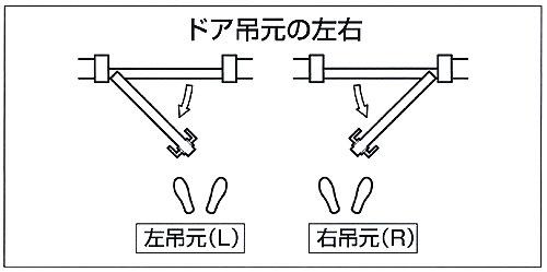 G4F-D3 ◇ 590*2260(本体) ◇ 右吊ドア ◇ 枠無 ◇ レバーストッパー付 ◇ 展示品_画像9