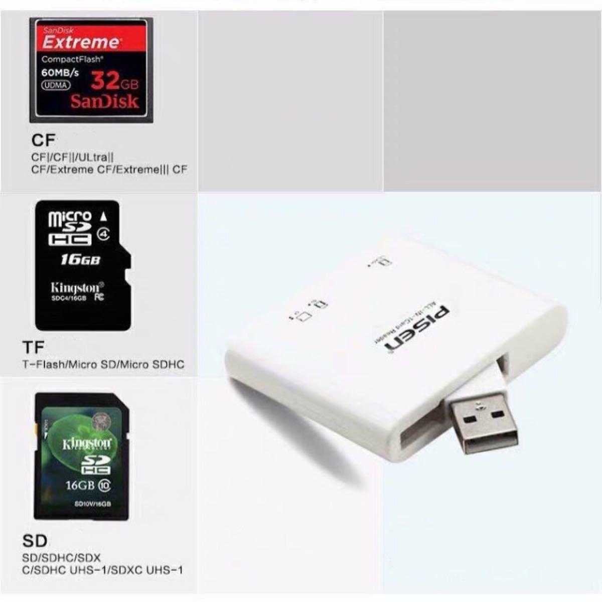 CFカードリーダー、SDカード、micro SDカード