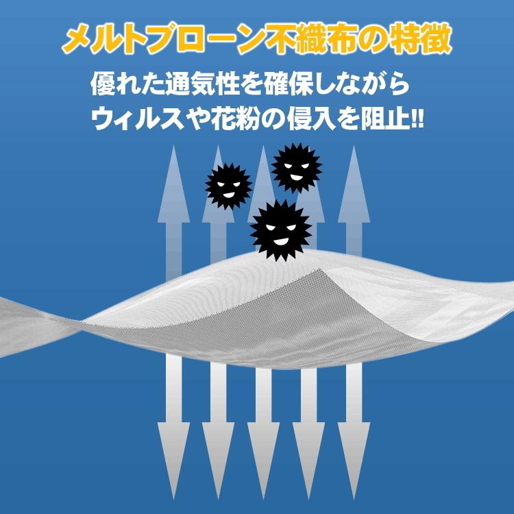 送料別! 不織布マスク 50枚入り キッズサイズ 1箱 男女兼用 大人用 3層構造 使い捨て 立体 ウイルス対策 花粉対策 防塵対策 インフル_画像5