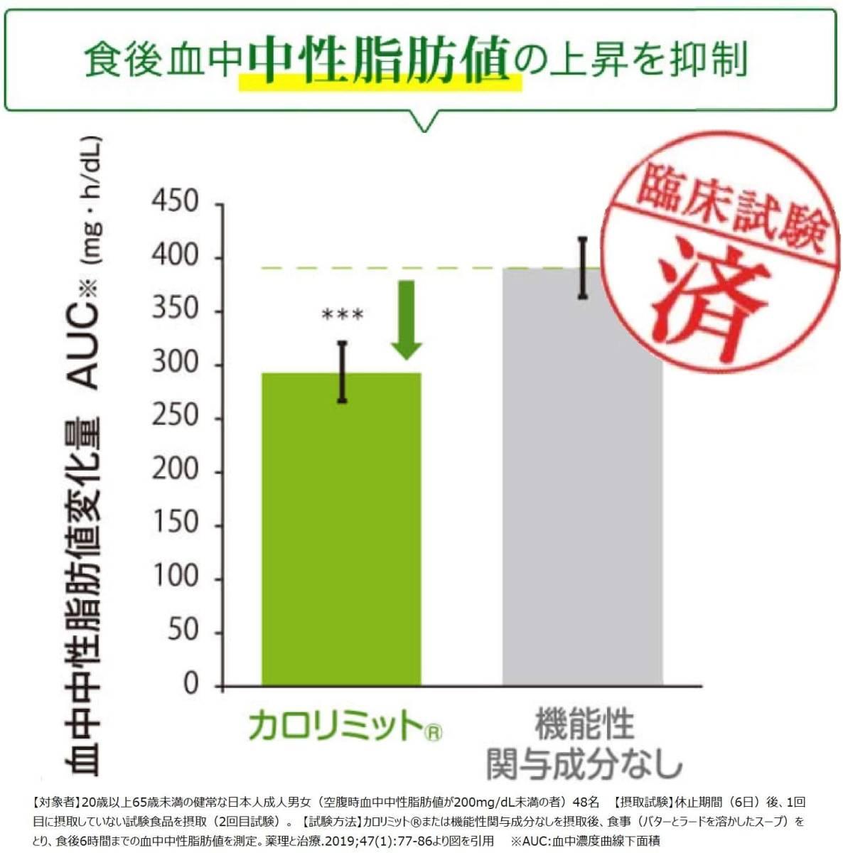 【即決送料無料】カロリミット 90粒 約30日分 機能性表示食品 ファンケル FANCL サプリ ダイエット_画像4