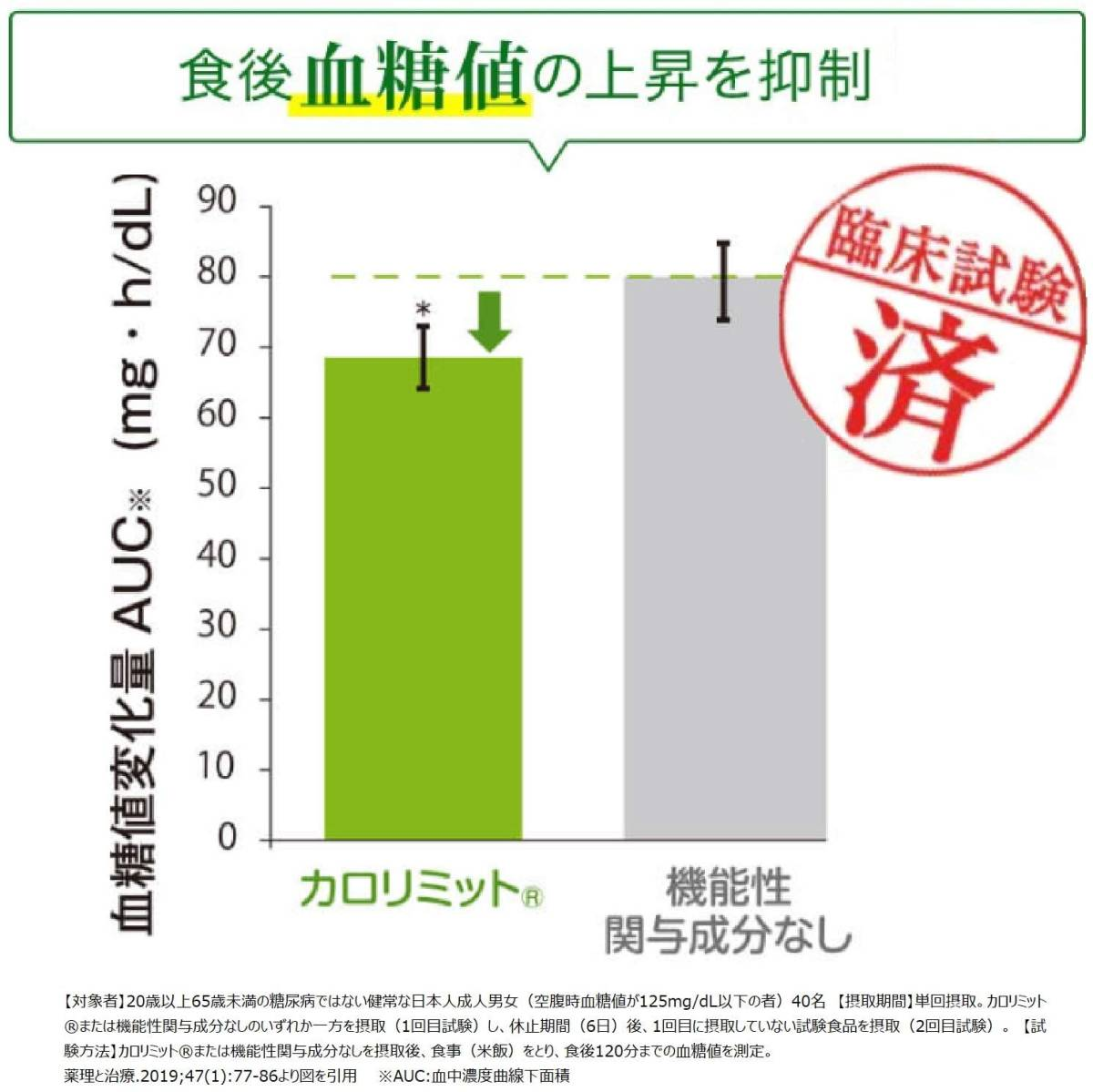 【即決送料無料】カロリミット 90粒 約30日分 機能性表示食品 ファンケル FANCL サプリ ダイエット_画像3