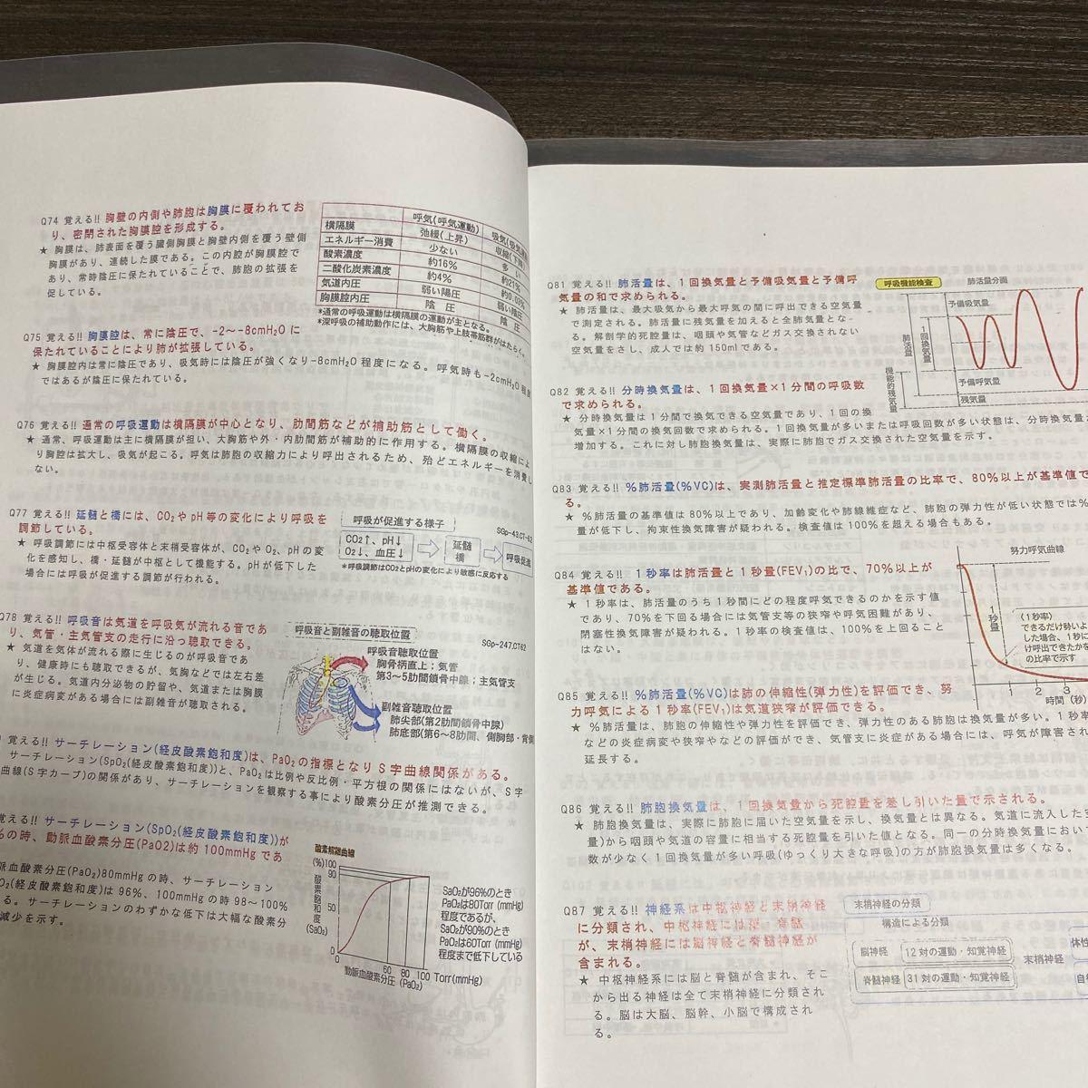 看護師国家試験対策