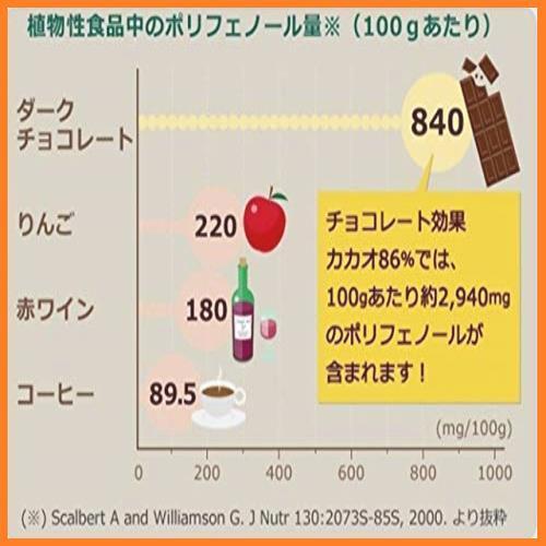 送料無料* チョコレート効果カカオ86% 940g 明治 大容量 お得品_画像3