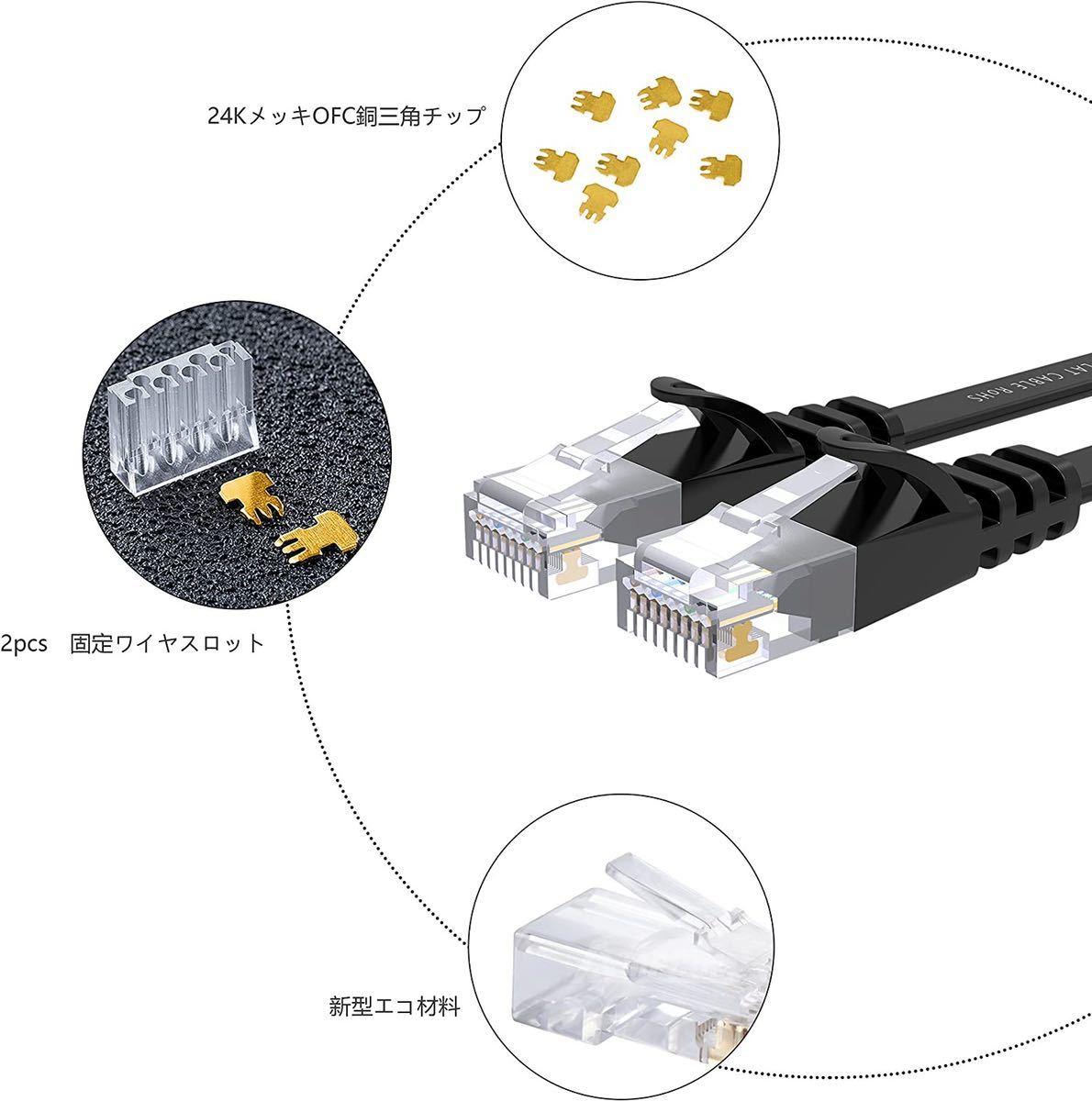 LANケーブル CAT6準拠 RJ45コネクタ ギガビット 50フット 15m ブラック モデム パッチパネル アクセスポイント等に適用います
