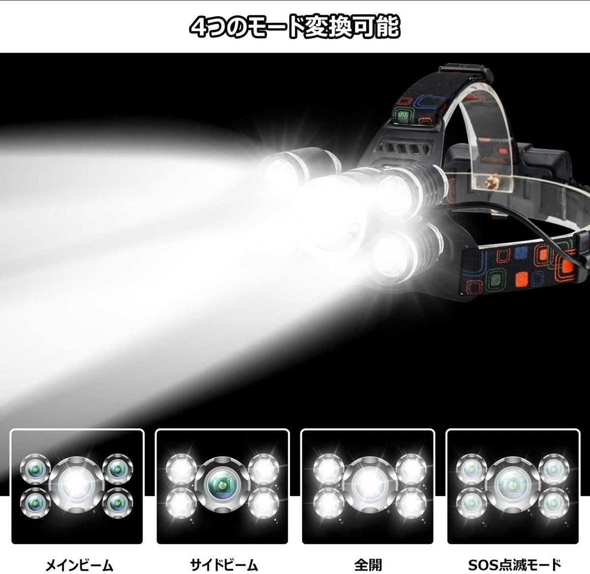 ヘッドライト LED ヘッドランプ 角度調整可能 回転ズーム機能 18650バッテリー付き アウトドア/夜釣り/防災/工事作業用