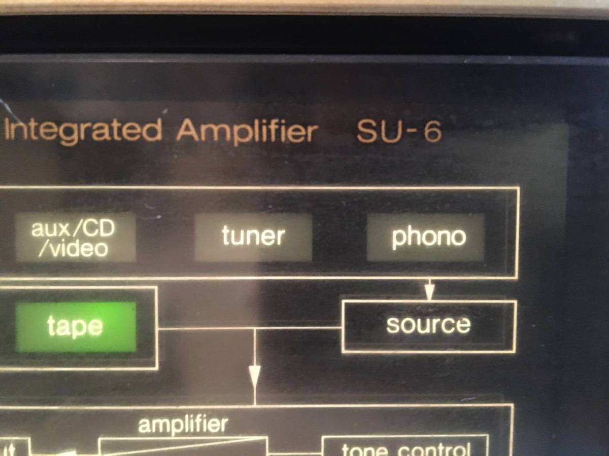 Technics テクニクス SH-E6 ST-4 SU-6 RS-1W コンポ イコライザー オーディオ_画像8