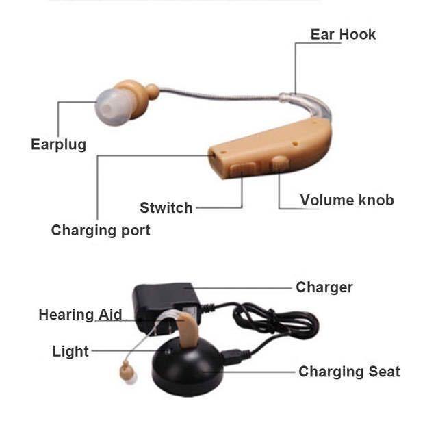 【】耳かけ 充電式 肌色 イヤホンキャップ 大小 多種 軽量 デジタル 小型 集音器 左右 両用 740_画像4