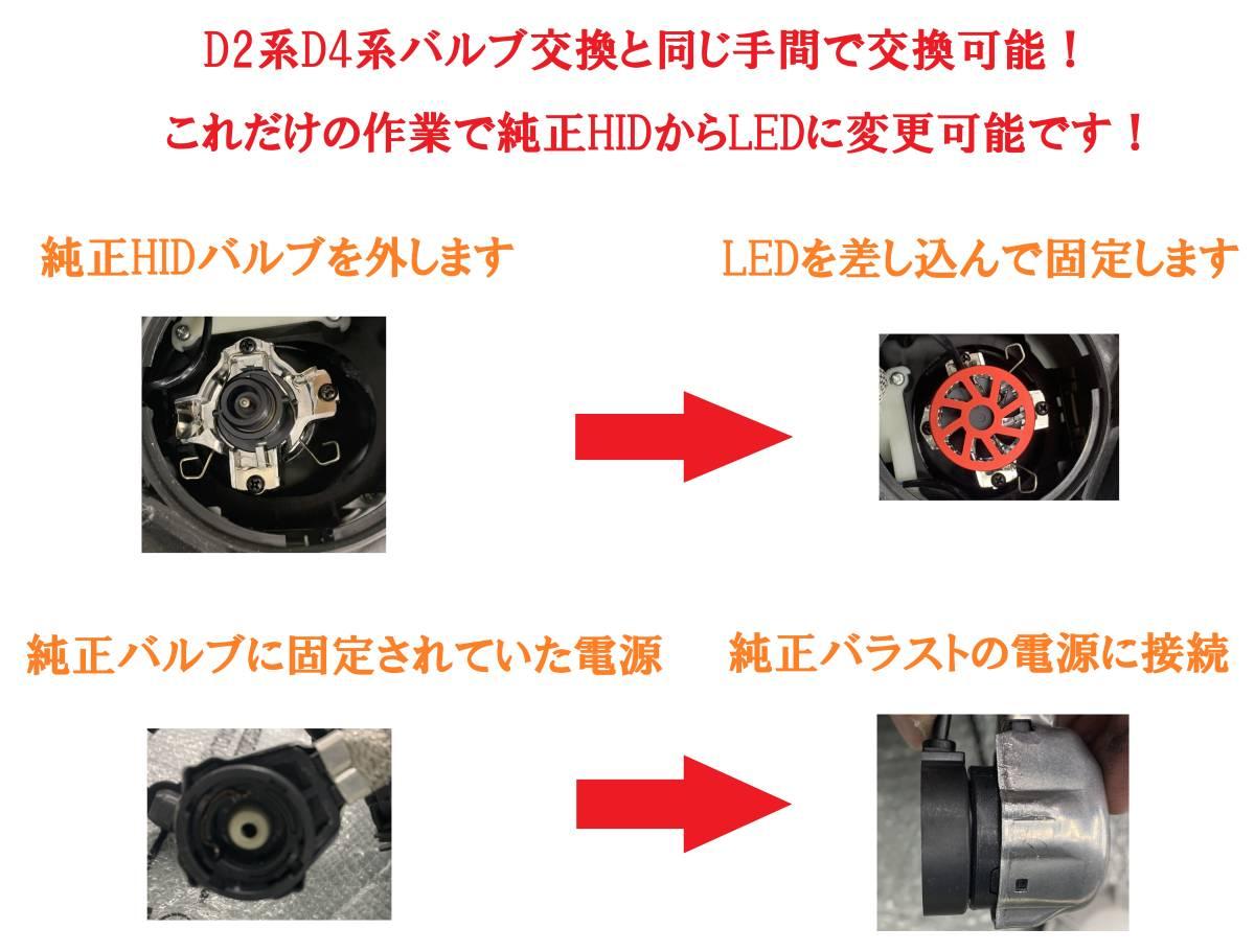 国産ブランド ロイヤルガード 他店36000LMより明るい 純正HIDからLEDヘッドライトへバルブ交換 (D2/D2S/D2R)_画像5