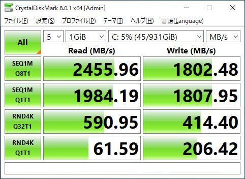 第6世代i7-6700K(4.20GHz×8)◆大容量メモリ32GB◆新品SSD 1TB◆新品HDD 4TB◆USB3.0◆HDMI◆DP◆Wi-Fi(無線LAN)◆Win10◆MS Office 2019_SSD1TB(M.2)の速度計測(SSD/SATAの3倍以上)