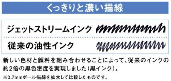 送料無料【即日発送】三菱鉛筆 ボールペン替芯 ジェットストリームプライム 0.5 多色多機能 3色 ♪_画像5