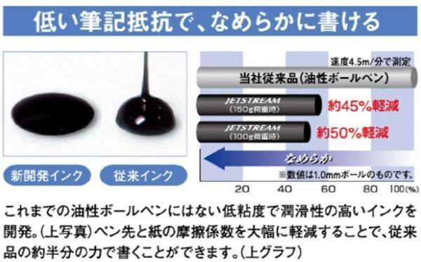 送料無料【即日発送】三菱鉛筆 ボールペン替芯 ジェットストリームプライム 0.5 多色多機能 3色 ♪_画像4