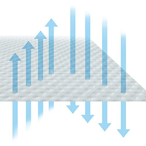 ブルー 3枚組 70×30×50㎝ アストロ 羽毛布団 収納袋 3枚 シングル・ダブル兼用 ブルー 不織布 持ち手付き 縦型 1_画像7
