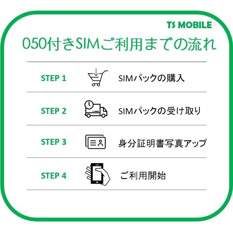 ドコモ 格安SIM 高速データ容量 1G/日 050番号付き12ヶ月プラン(Docomo 格安SIM 12ヶ月パック) プリペイドsim データ通信 日本国内_画像4
