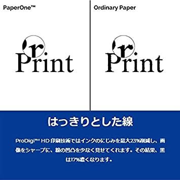 ◆ QHA4(500枚×5冊) APRILN3-U3高白色 コピー用紙 PAPER ONE A4 (500枚 5冊)_画像6