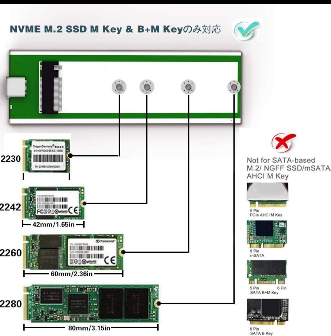 USB3.1 Gen2 NVMe SSDケース 10Gbps