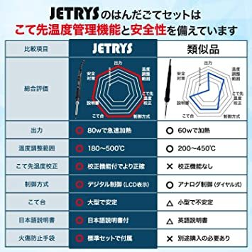 JETRYS はんだごてセット デジタル温度調節 (180-500℃) LCD表示 80W110V ハンダゴテ 半田ごて 15_画像6