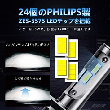 ★2時間セール価格★2個入 H4 車用 LED ヘッドライト 24000LM(12000*2) IP68防水 120W 6000_画像2