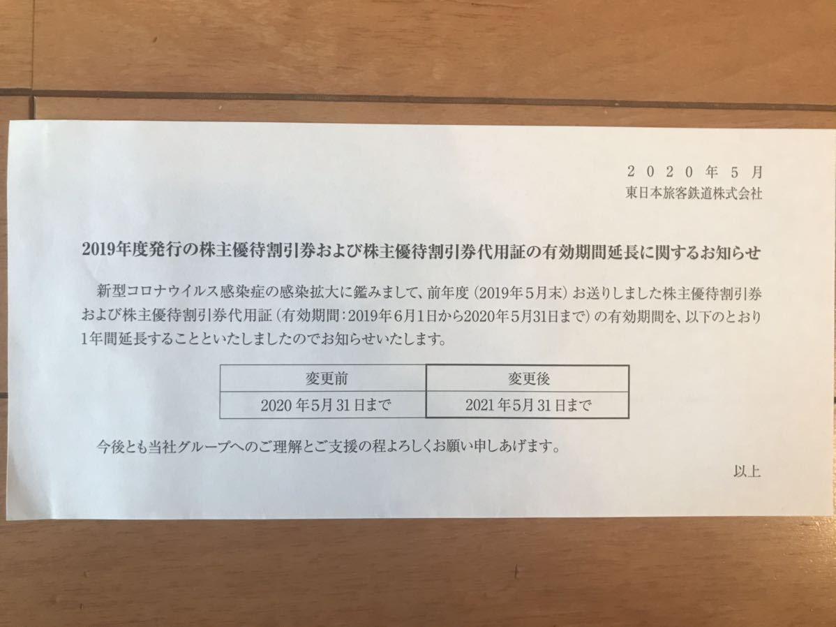 JR東日本 株主優待 割引券 2割引 2021年5月31日有効期限_画像3