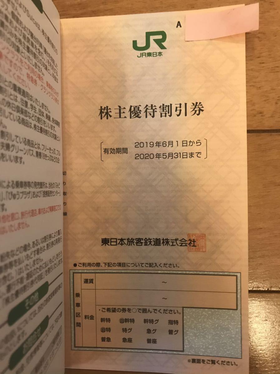 JR東日本 株主優待 割引券 2割引 2021年5月31日有効期限_画像2