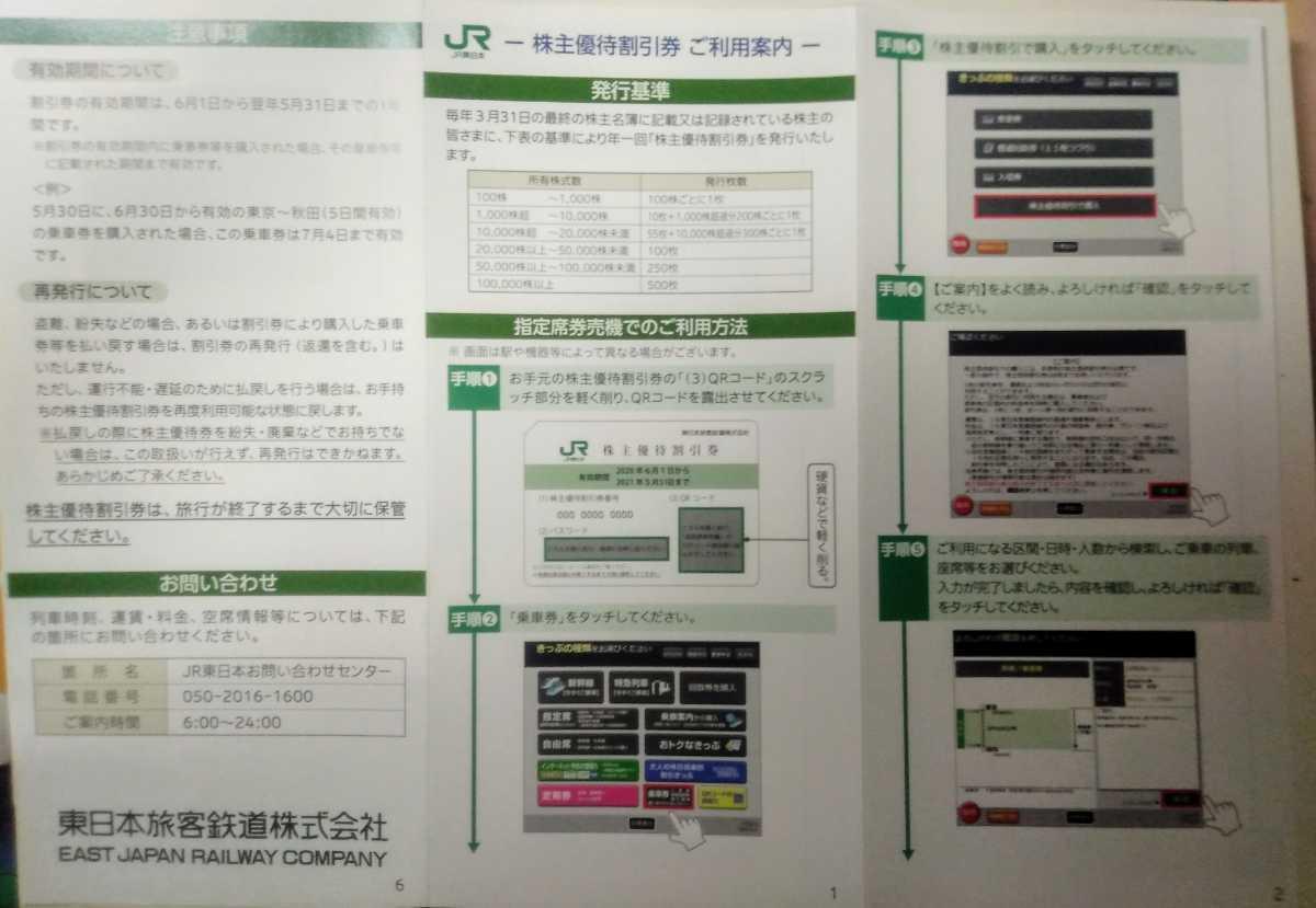 JR東日本旅客鉄道 株主優待券(4割引)5枚まで_画像2