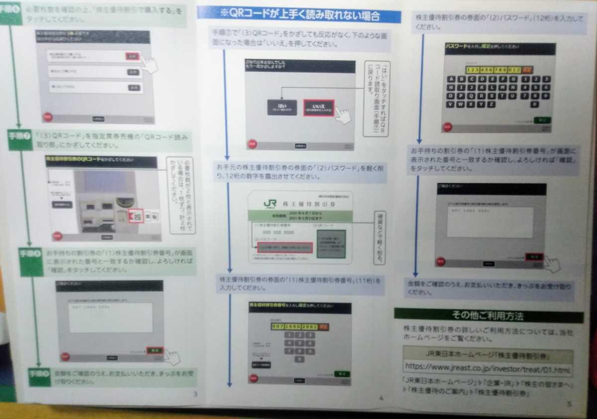 JR東日本旅客鉄道 株主優待券(4割引)5枚まで_画像3