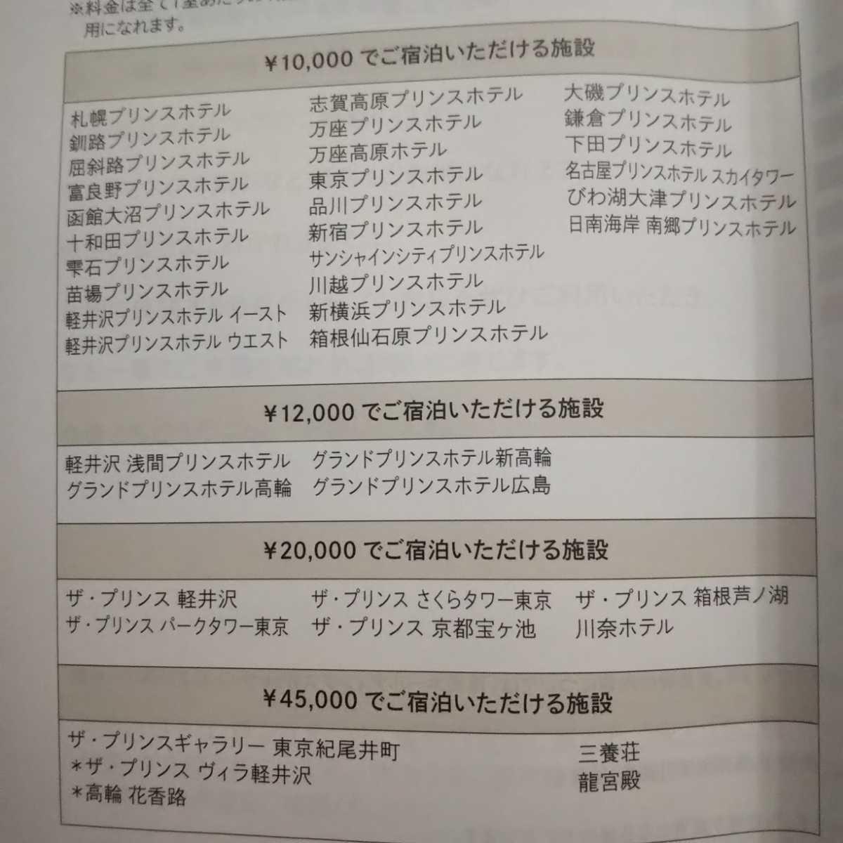 プリンスホテル 特別ご優待プラン利用券 【1枚】 西武HD 株主優待券 _画像2