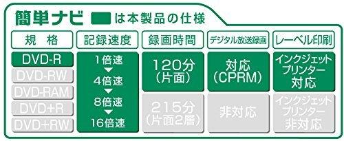 ●■○1) 本体のみ WEB限定モデル maxell 録画用 (1回録画用) CPRM対応 DVD-R 120分 16倍速対応 _画像4