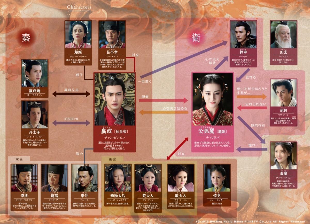 中国ドラマ「麗姫と始皇帝」DVD 全話