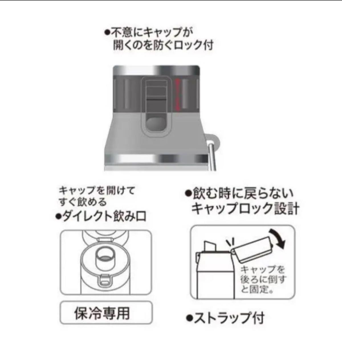 新品 MARVEL  マーベルロゴ(カーキ)保冷ダイレクトステンレスボトル  直飲み水筒 大容量1200ml   超軽量