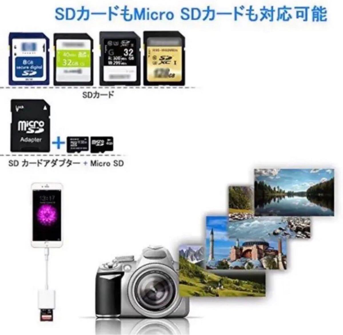 #データ転送 SDカードリーダー →iPhone