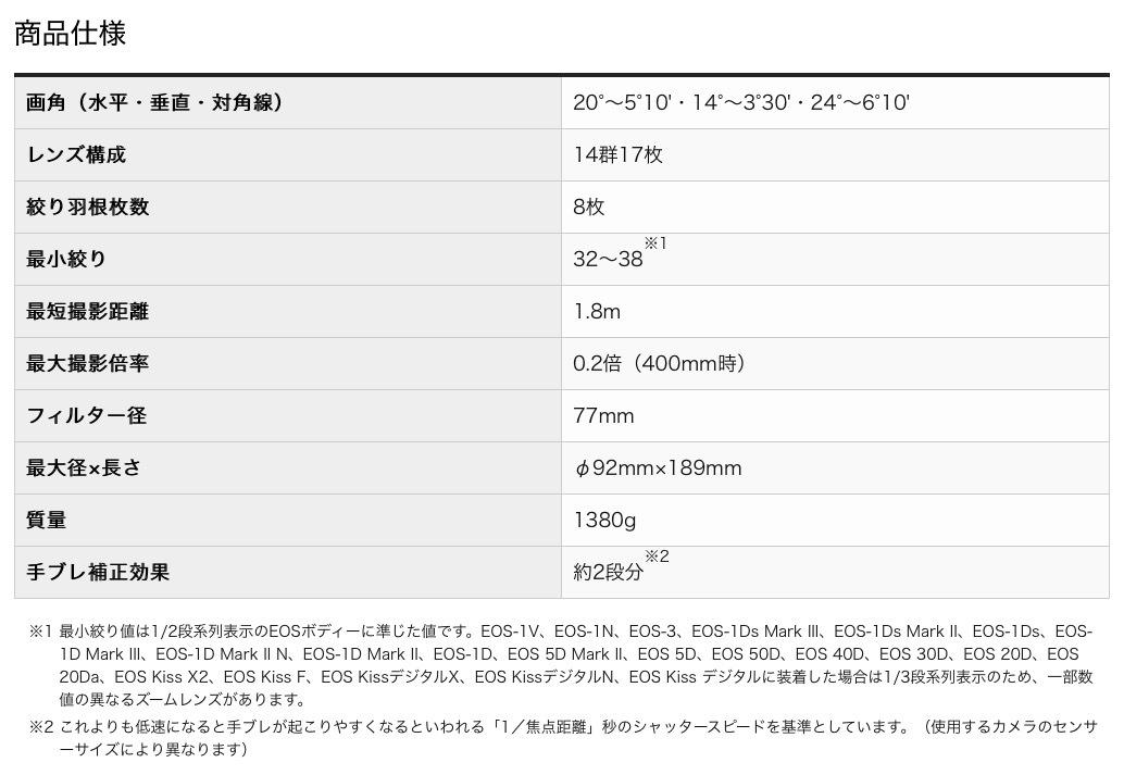 【極美品・禁煙・防湿庫保管】EF100-400mm F4.5-5.6L IS USM_画像10