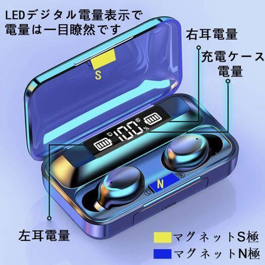 送料無料!1円~タッチ操作 Bluetoothイヤホン ワイヤレスイヤホン Bluetooth5.1 Hi-Fi高音質 ペアリング自動 IPX7防水 iPhone Android_画像3