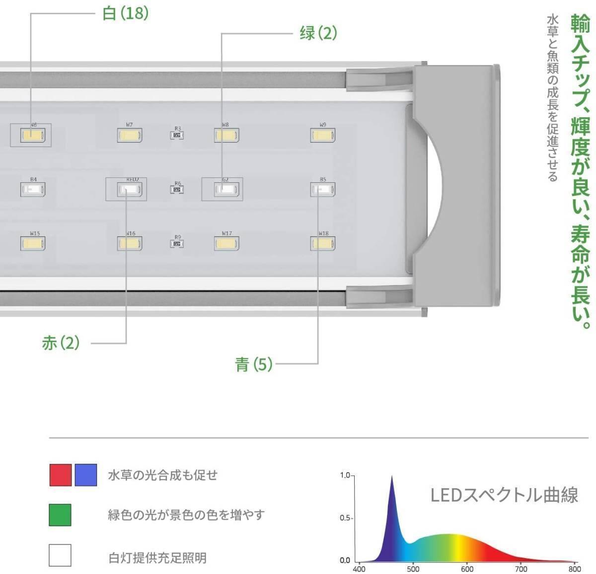 アクアリウム LED水槽ライト 水槽用照明 25~30CM 魚ライト 27連 4色白/赤/青/緑 観賞魚 熱帯魚 水草育成 10.5W 省エネ_画像6