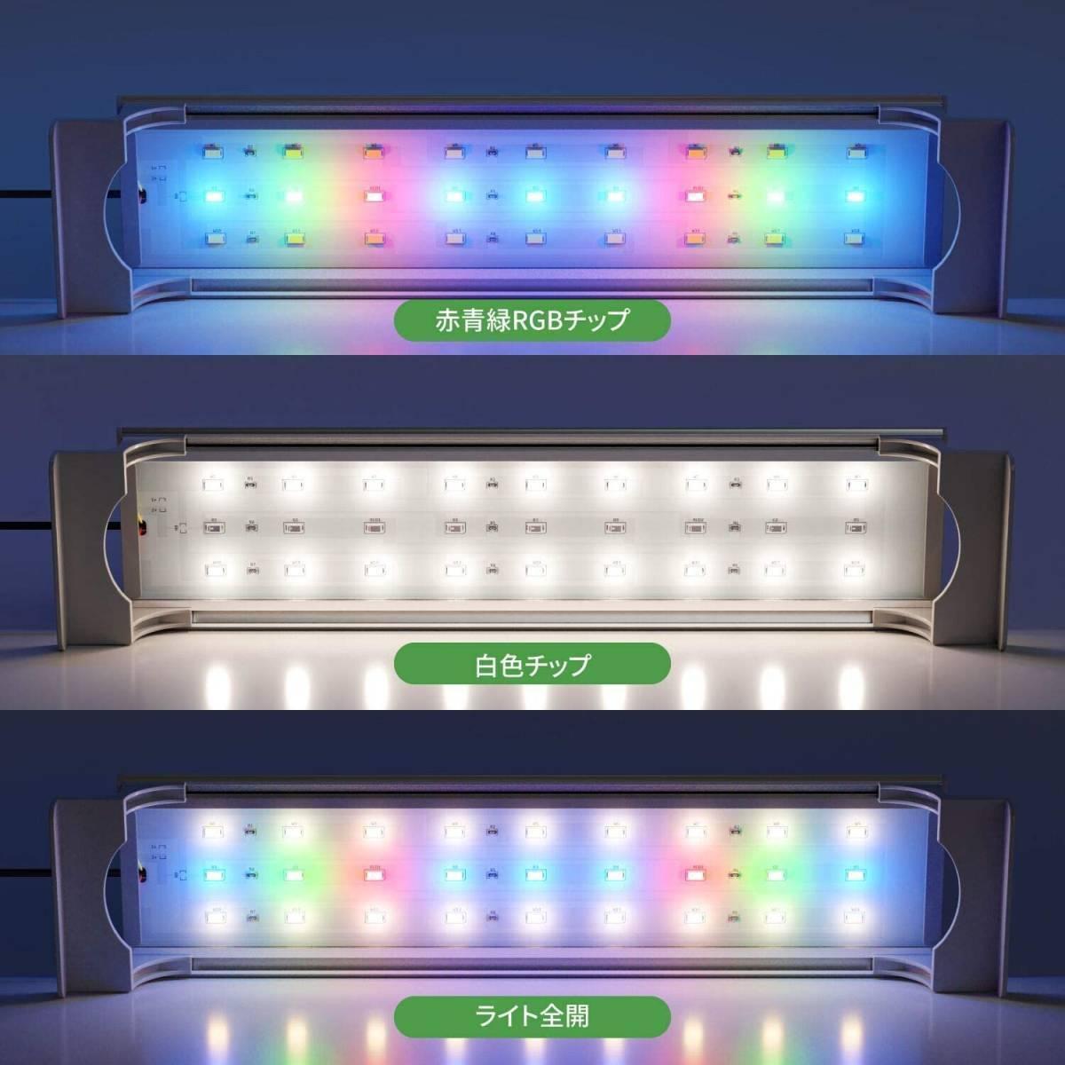 アクアリウム LED水槽ライト 水槽用照明 25~30CM 魚ライト 27連 4色白/赤/青/緑 観賞魚 熱帯魚 水草育成 10.5W 省エネ_画像7